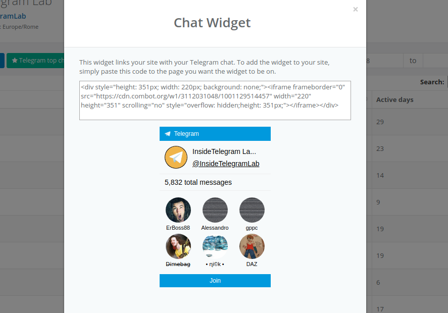 combot wigdet supergruppo telegram